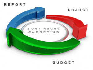 continuous-budgeting-300x226